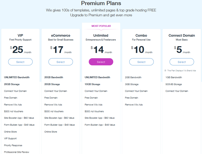 wix premium plans
