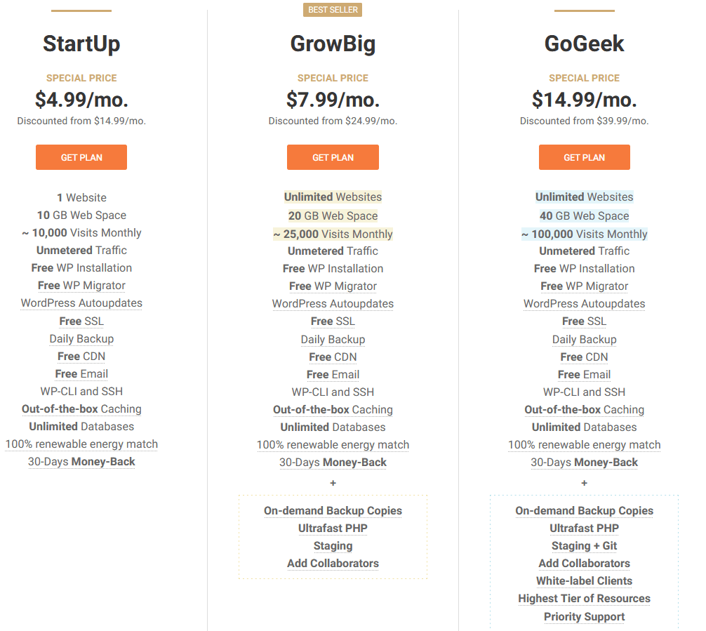 siteground-wp-pricing